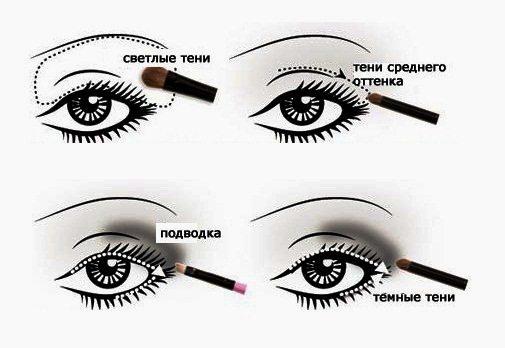 Как красиво сделать темный макияж для глаз 242