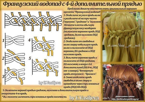 Поэтапная схема плетения на