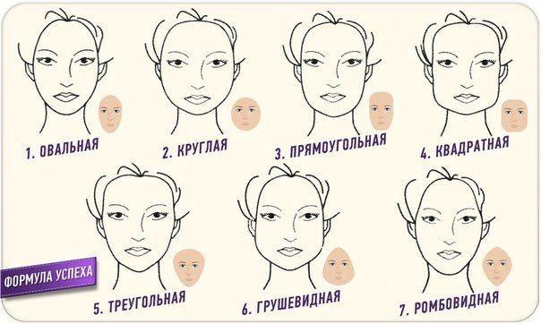 Прическа к форме лица по
