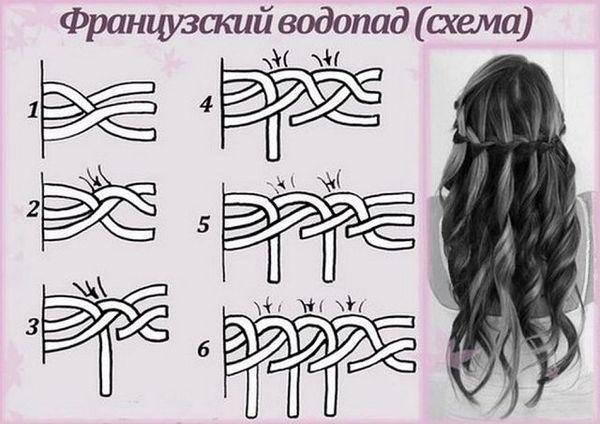 схема косы водопад