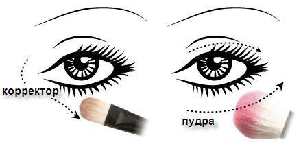 создание базы под макияж