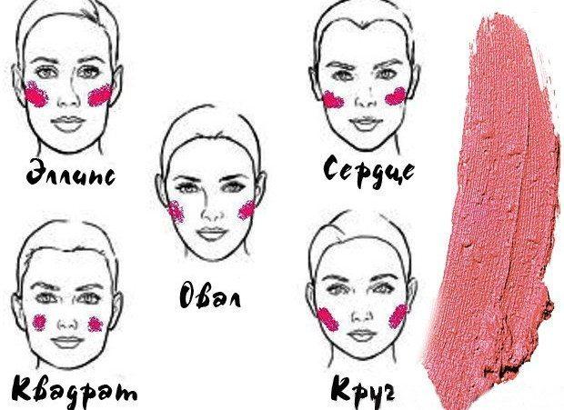 схемы с разными типами лица