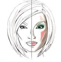 схема нанесения макияжа на полном лице