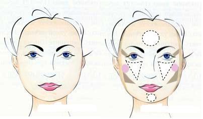 схема нанесени макияжа для круглолицых