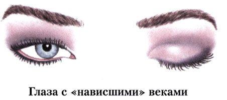 макияж для глаз с нависшим веком
