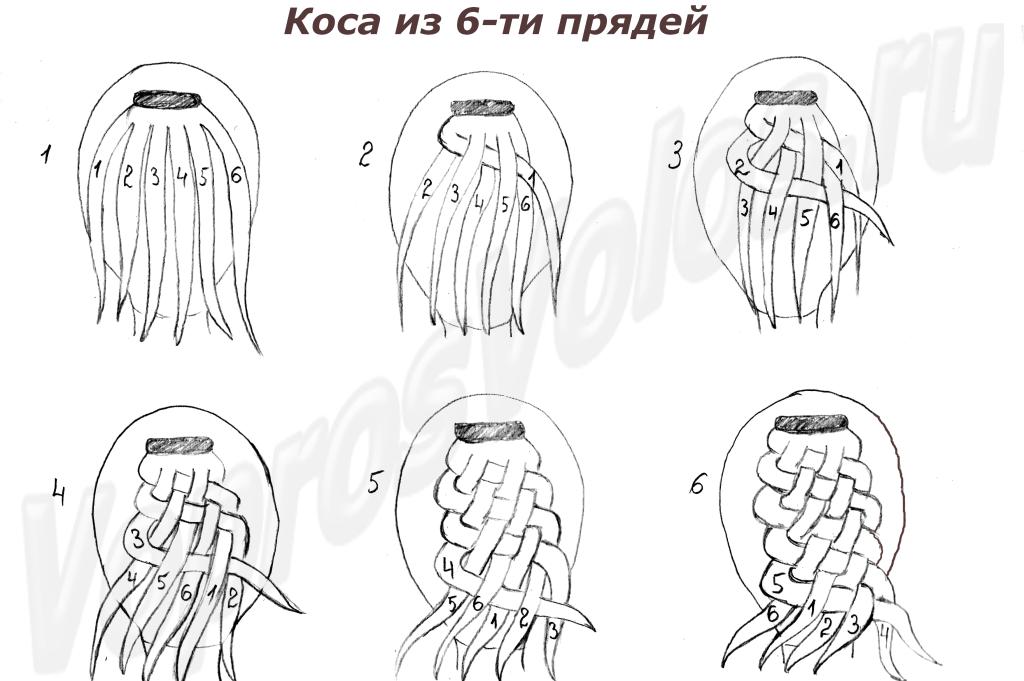 Схема для плетения плетки 21