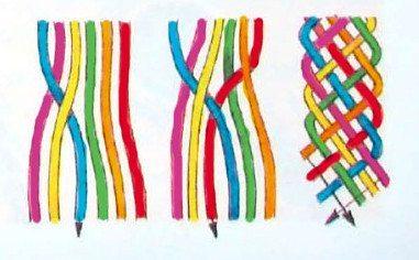 цветная схема создания