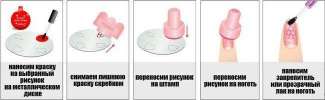 инструкция по созданию дизайна
