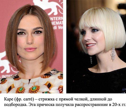 Кира Найтли и Анна Фэрис