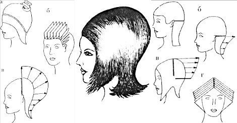 схема создания прически шапочка