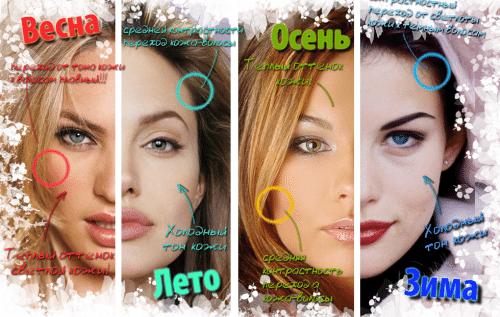 девушки разного цветотипа внешности