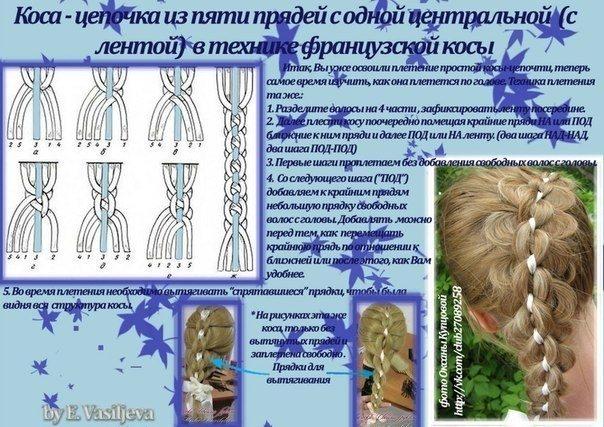 простая схема плетения пятипрядной косы с ленточкой