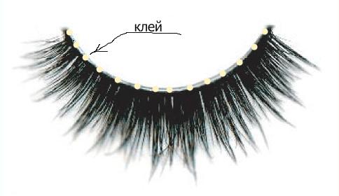 лента с волосками