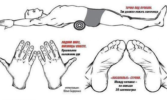 схема выполнения гимнастики