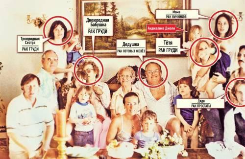 семейное фото Джоли