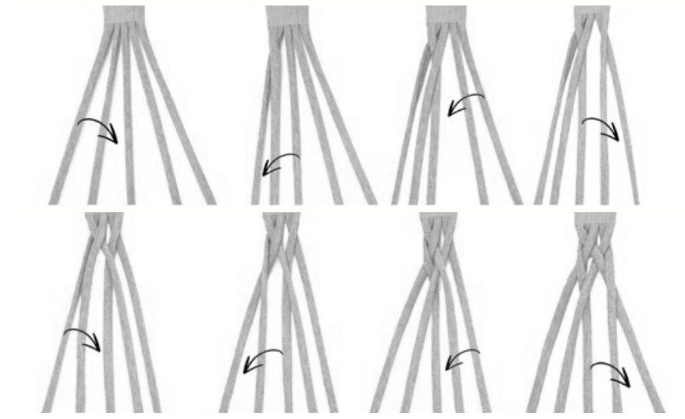 схема переплетания полосок ткани