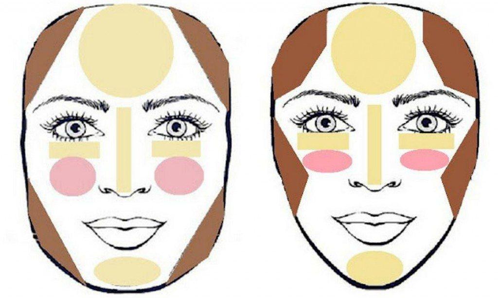 техника для разной формы лица