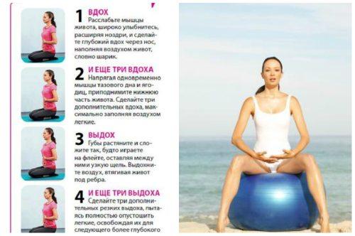Методика дыхательной гимнастики для похудения