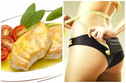 блюдо из курицы и результат от диеты