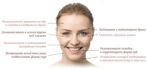 Картинки по запросу косметический массаж картинки