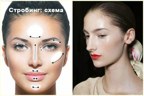 макияж в технике стробинг