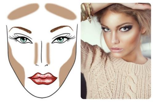 контуринг макияж