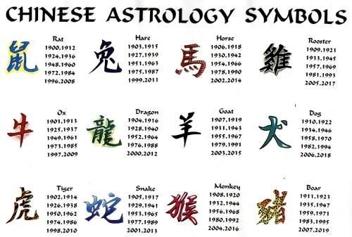 китайские астрологические символы