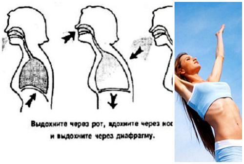 принципы правильного дыхания