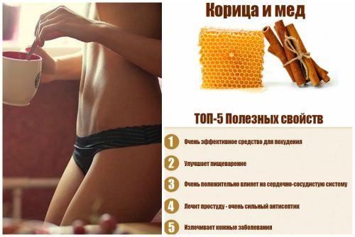 Топ 5 полезных свойств