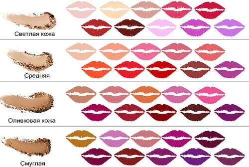 выбор по цвету кожи