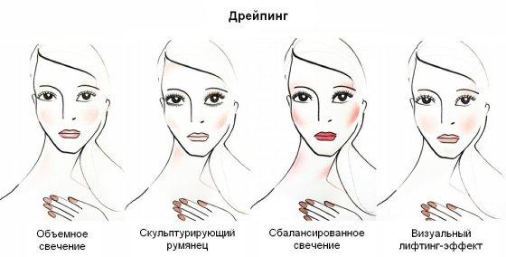 Дрейпинг Марка Джейкоба